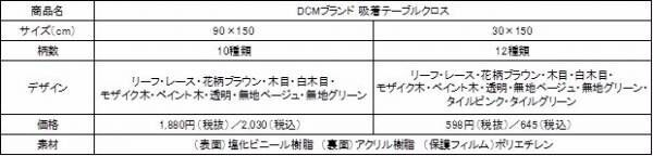 【DCM】テーブルに吸着して楽々お手入れできるオシャレなテーブルクロス! 8/28(月)より全国の店舗で販売開始♪