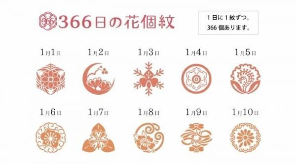 Twitterで約50,000超リツイート! 「かわいい!」と話題の366日を花の形・香り・色・性質から表す花個紋印鑑♡
