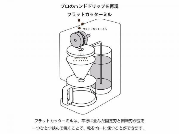 【無印良品】ハンドドリップで淹れるような細やかさと丁寧な抽出を実現♡ 「豆から挽けるコーヒーメーカー」2/16発売♪