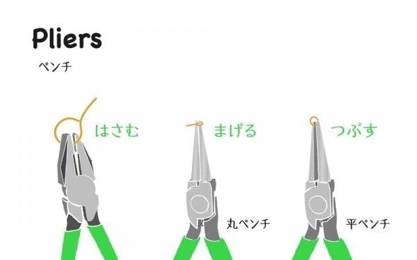 """【手づくり女子の基本の""""き"""" #2】ニッパーとペンチの違いは?"""