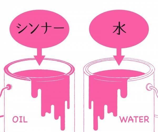 """【手づくり女子の基本の""""き"""" #6】ペンキは油性と水性どう違う?"""