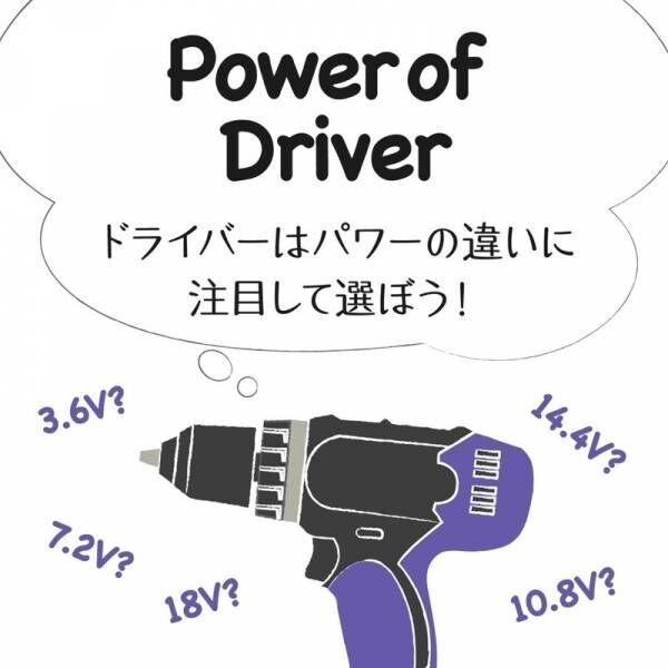"""【手づくり女子の基本の""""き"""" #13】最適な使用シーンは?電動ドリルドライバー選びはパワーに注目!"""