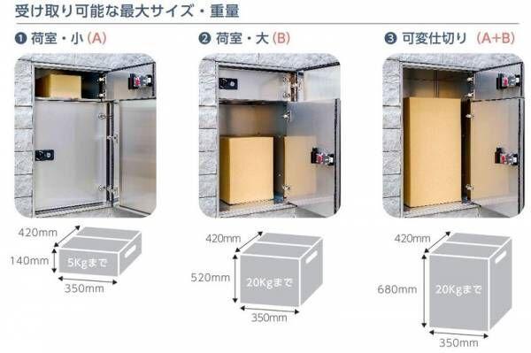 荷物の大きさや数に合わせて3サイズに対応!戸建用可変式宅配ボックス《KeePo》で再配達がグンと減る♪