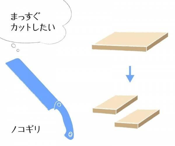 """初心者におすすめ!道具選びで差がつく木材カットの方法【手づくり女子の基本の""""き"""" #17】"""