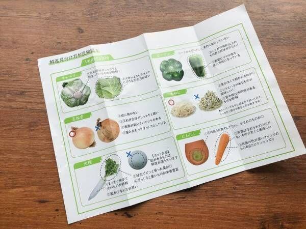 【3COINS】ただのフリーザーパックじゃない!レシピや食材の保存方法がわかる便利なアイテムをご紹介♪