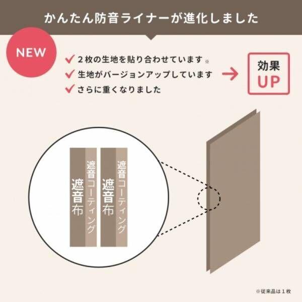 既存のカーテンの裏に取り付けるだけで、音を軽減する「かんたん防音ライナー」のオーダーサイズが可能に