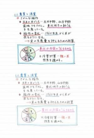 """""""ノート、くっきりキマる。""""『uni-ball one(ユニボール ワン)』全20色、2月26日(水)新発売"""