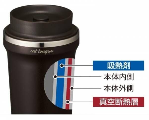 熱々の飲み物を約3分で飲みやすい温度にする吸熱剤を使用した「猫舌専科タンブラー」発売