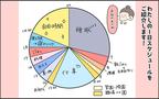 【#10】ワーママの一日スケジュールをご紹介!今日も朝からバタバタ! byおかめ