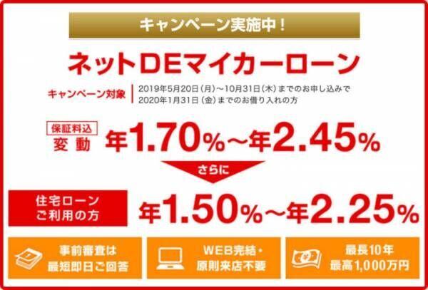 三菱UFJ銀行ネットDEマイカーローン