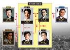 野村萬斎主演で池井戸潤原作「七つの会議」を実写映画化