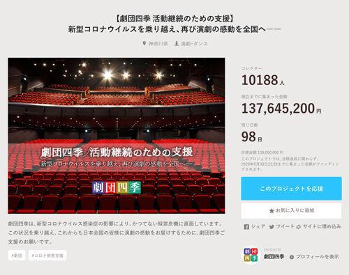 コロナ自粛に苦しむ劇団四季、クラウドファンディング1.3億円超を調達!