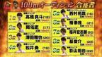 """KAT-TUN""""上田監督""""率いる『上田ジャニーズ陸上部』 新メンバー9人が決定「今回はレベルが高い」"""