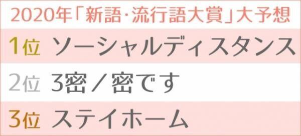 ORICON NEWSの調査で選ばれた今年の「新語・流行語大賞」の予想TOP3 (C)oricon ME inc.