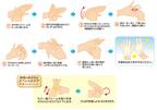 インフルエンザ対策の落とし穴!?手洗い後にハンドケアの新習慣