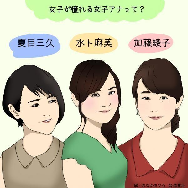 """同性が選ぶ""""憧れの女子アナ""""ランキング…2位「夏目三久」、1位は?"""