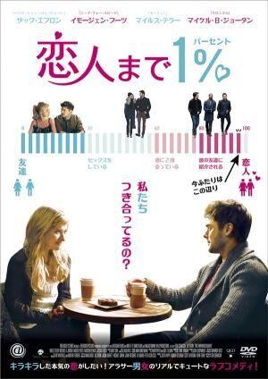 映画『恋人まで1%』に学ぶ! 真剣に付き合えない男4つのホンネ