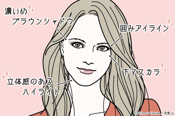 華やかさにキュン♡カッコ可愛い「スパイシーメイク」のコツ4つ