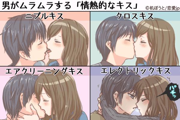 """""""ディープ""""より熱い♡男がムラムラする「情熱的なキス」4種類"""