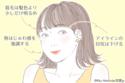 """""""芋""""からの卒業2018!モテ顔になれる「垢抜けメイク」のポイントとは?"""