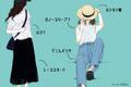 今日は一段と可愛いね……♡必ず盛れる「夏ファッション」4選