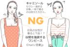 非モテ道まっしぐら?!やりがちな勘違いファッション4選!