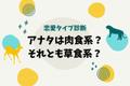 【恋愛タイプ診断】あなたは「肉食系」それとも「草食系」?