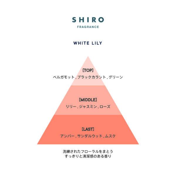 高保湿でしっとり【SHIRO】 バスオイルで心も体も癒される♡