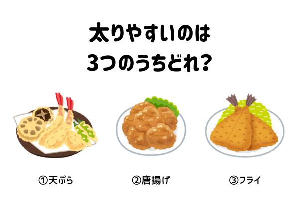【クイズ】太りやすい人が食べる揚げ物は?