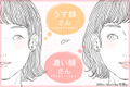 なちゅカワ♡【顔の濃さ別】薄くても「盛れるメイク」のHOW TO伝授!