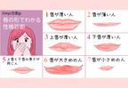 鏡でチェック!唇の形でわかるあなたの【性格診断】