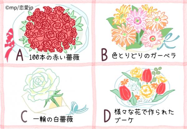 【恋愛心理テスト】誰よりも愛されたい?!選ぶ花束で「彼への依存度」がわかる