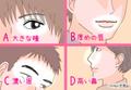 【恋愛心理テスト】「一目惚れしやすさ」診断!異性の顔で好きなパーツは?