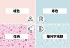 壁紙の選び方で分かる性格診断