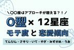 12星座×O型のモテ度と恋愛傾向<後編>