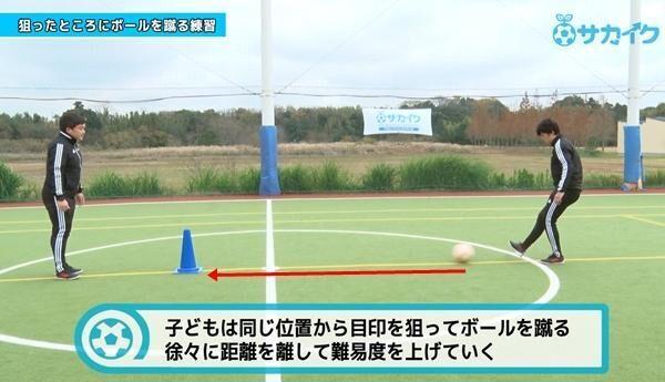 【ドリブルの基礎】狭いスペースでできるドリブル練習 サッカー3分間トレーニング