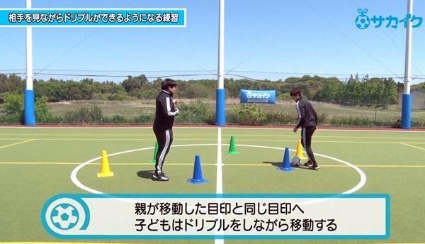 【初心者向け】相手を見ながらドリブルできるようになる練習 サッカー3分間トレーニング