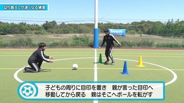 【初心者向け】切り返しの動きが速くなる練習 サッカー3分間トレーニング