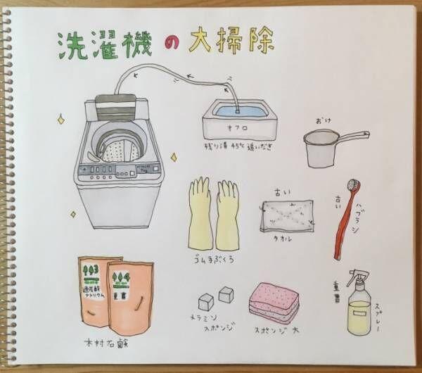 洗濯機の大掃除