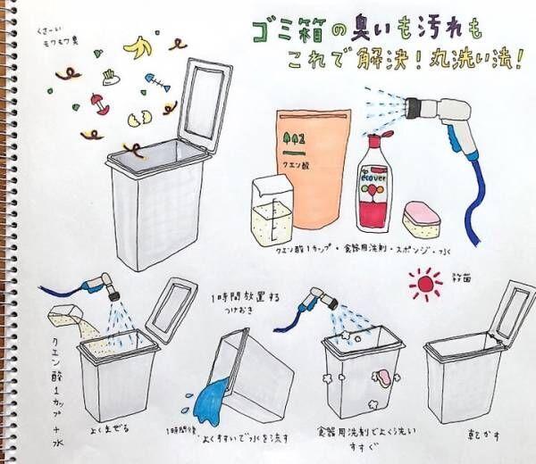 ニオイも汚れも解消!「ゴミ箱の丸洗い」正直、超オススメです