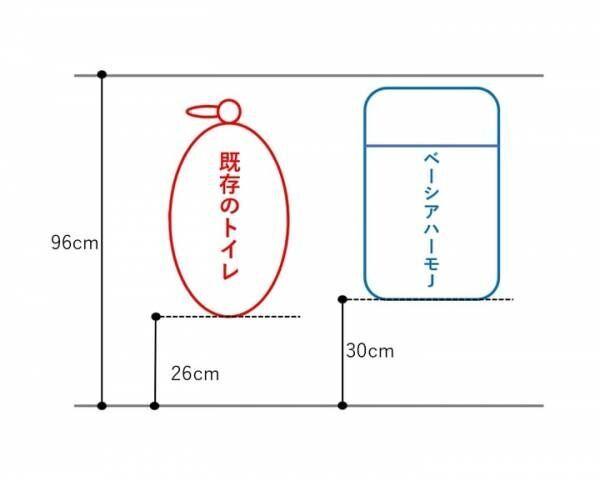 トイレの図