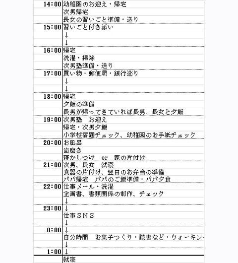 教えて! 働くママのタイムスケジュール vol.1 宮城明子さん【後編】
