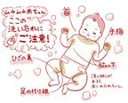 「赤ちゃんが密かにしていること」 栗生ゑゐこの赤ちゃんカルタVol.12