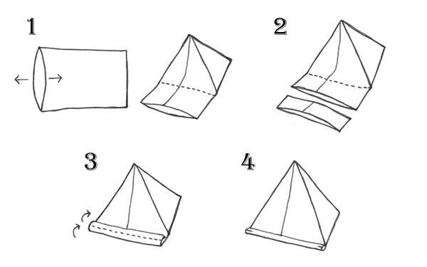 「マチなし袋でテトラ」の作り方