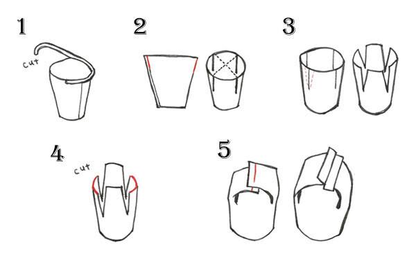 「ボックス型」の作り方