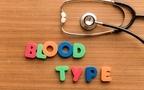 血液型による性格の違いって本当にあると思う? みんなの経験まとめ【パパママの本音調査】  Vol.232