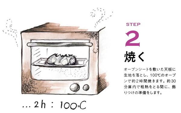 インスタ映えな簡単手作りお菓子「材料も手順も3つだけ」パブロバ作りに親子で挑戦!