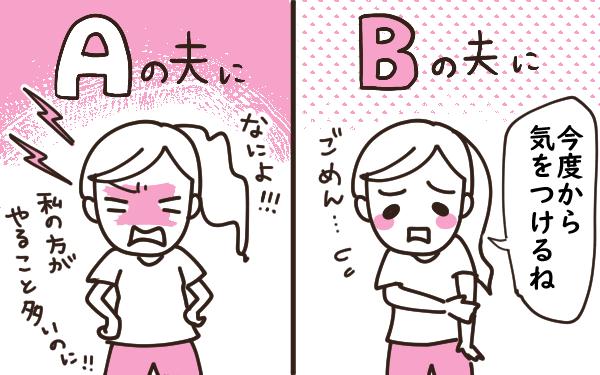Aの言いかたには反感、Bの言いかたなら、謝りやすい。のイラスト/中川マナ