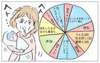 「子育てはラク」「赤ちゃんはよく寝る」妊娠中の勘違いそんなわけなかった【泣いて! 笑って! グラハムコソダテ  Vol.40】