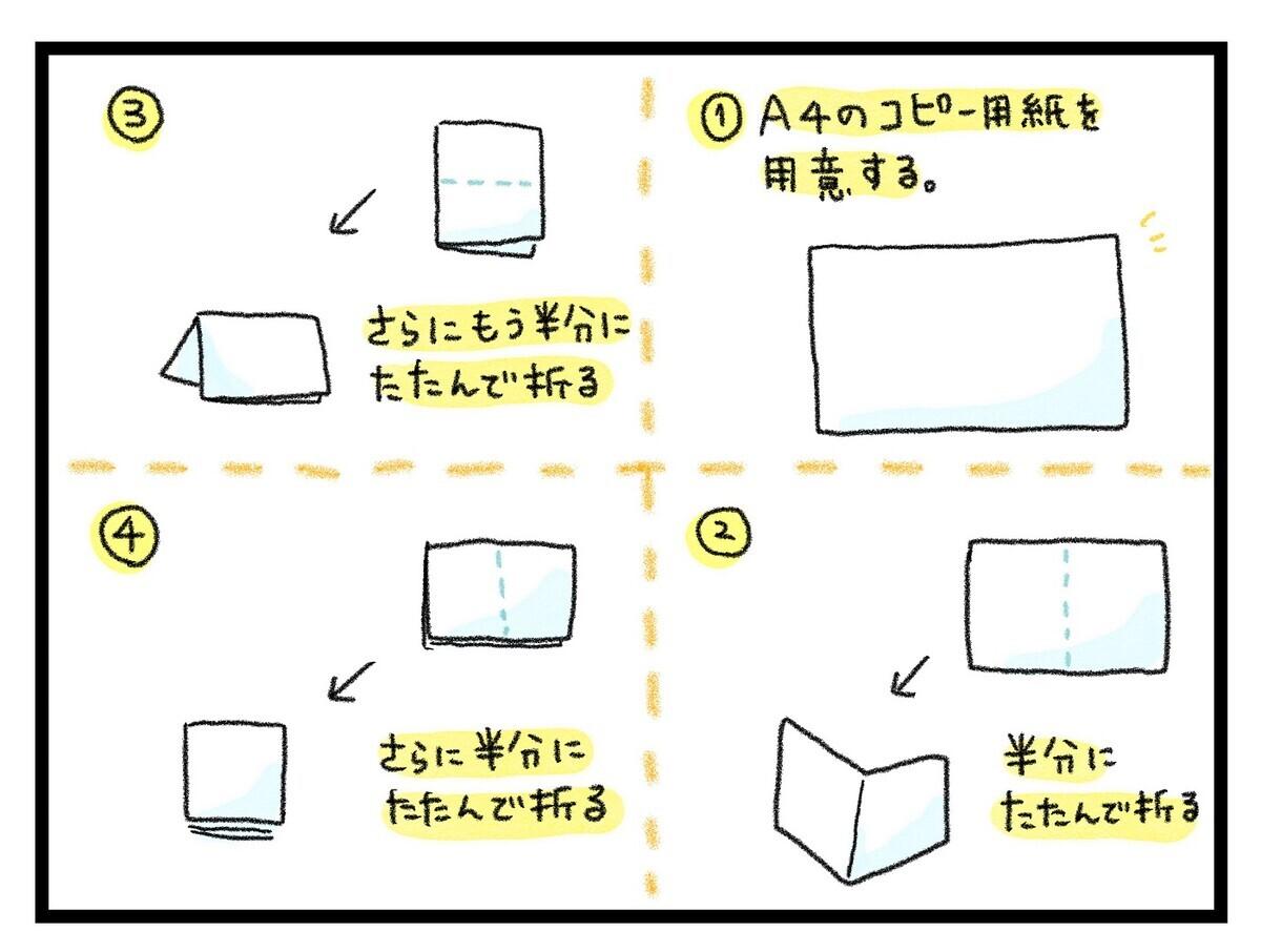 絵本づくりの方法